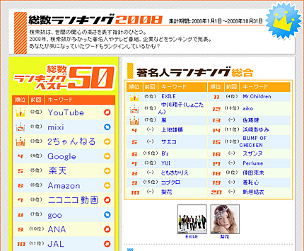 yahoo_ranking.jpg