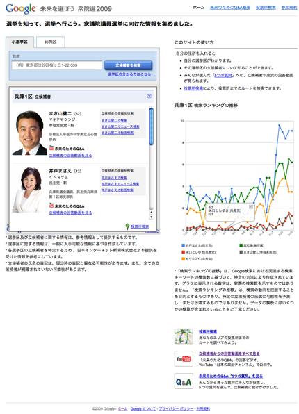 Google 未来を選ぼう 衆院選2009