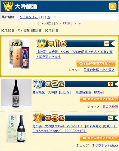 楽天週間日本酒ランキング